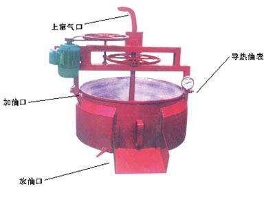QL-60/900/1100/1200quan自动导热油炒糁guo